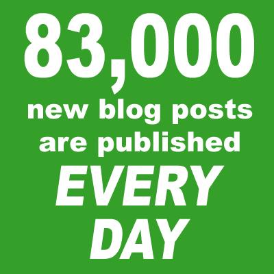 New Blog Posts